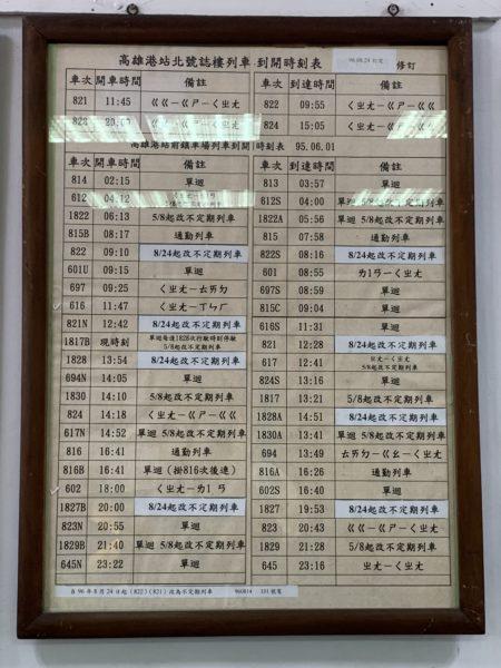 B12727B6-1595-4E39-AF79-90700A8748BA-600x450 高雄 旗津と鉄道博物館
